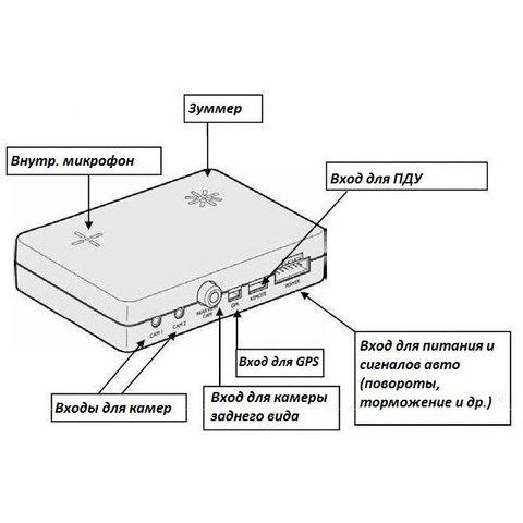 Автомобільний відеореєстратор з GPS на 4 камери Smarty BX 4000 Прев'ю 1